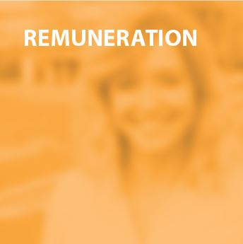 image remuneration